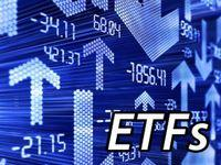 Thursday's ETF with Unusual Volume: TAN
